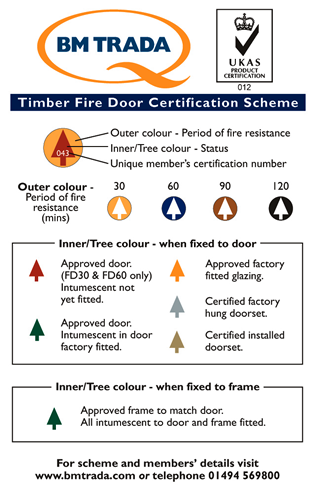 Fire Door BM Trada Certification